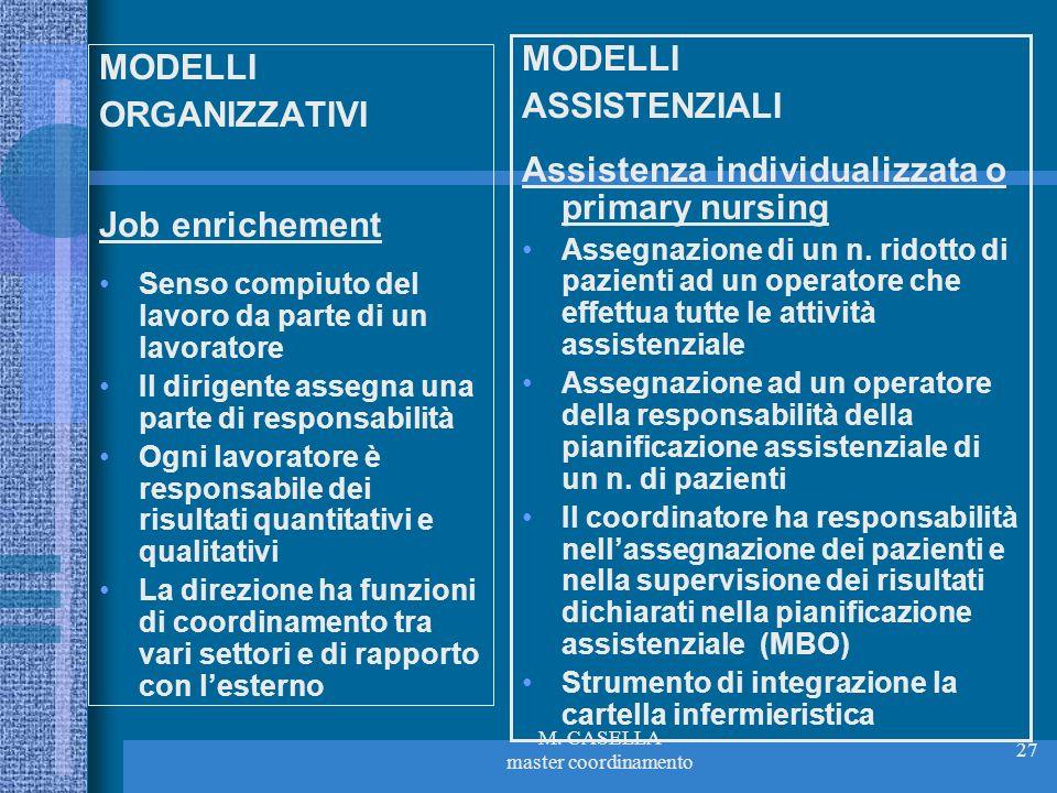 M. CASELLA master coordinamento 27 MODELLI ORGANIZZATIVI Job enrichement Senso compiuto del lavoro da parte di un lavoratore Il dirigente assegna una