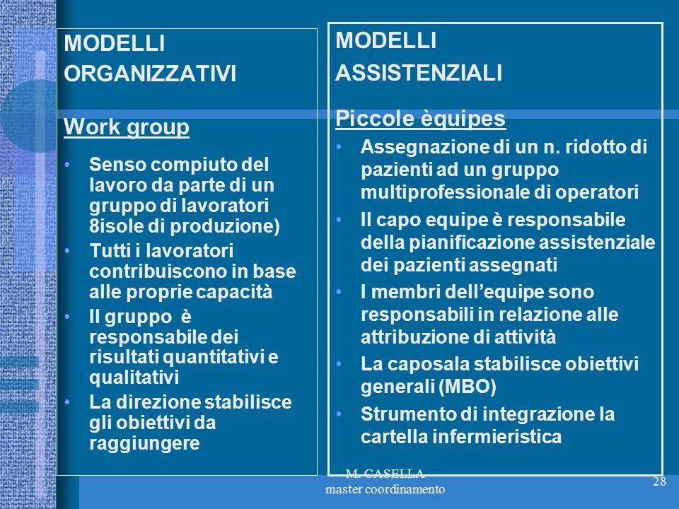 M. CASELLA master coordinamento 28 MODELLI ORGANIZZATIVI Work group Senso compiuto del lavoro da parte di un gruppo di lavoratori 8isole di produzione