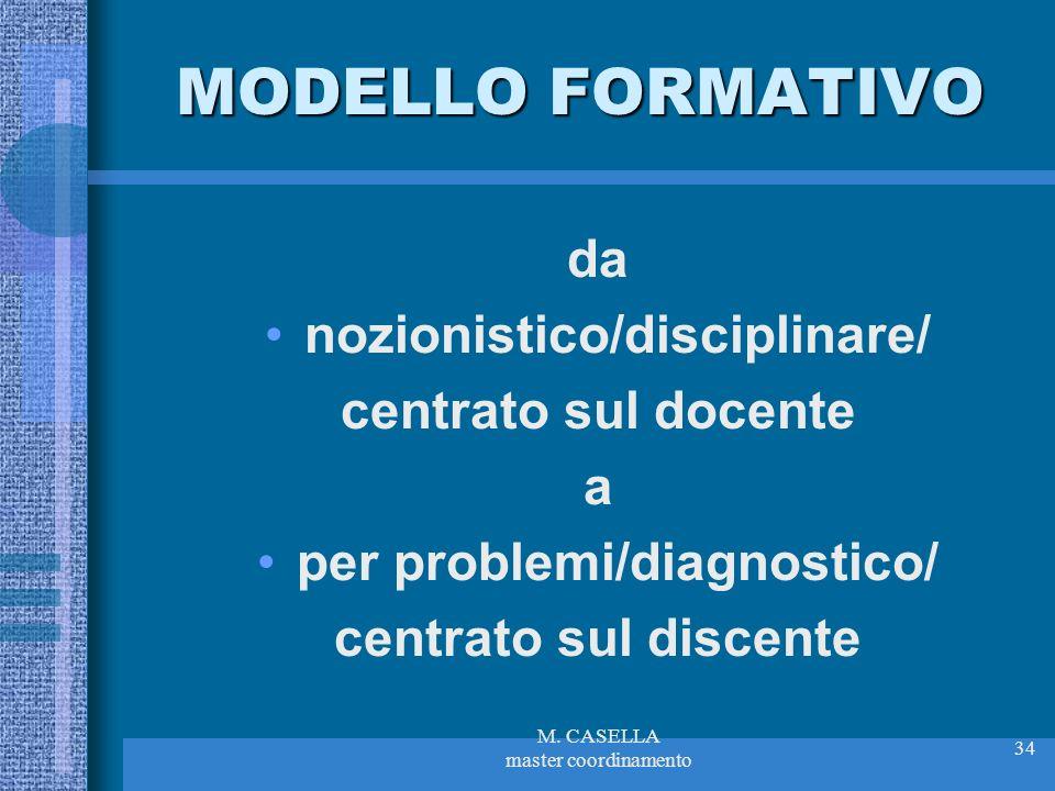 M. CASELLA master coordinamento 34 MODELLO FORMATIVO da nozionistico/disciplinare/ centrato sul docente a per problemi/diagnostico/ centrato sul disce