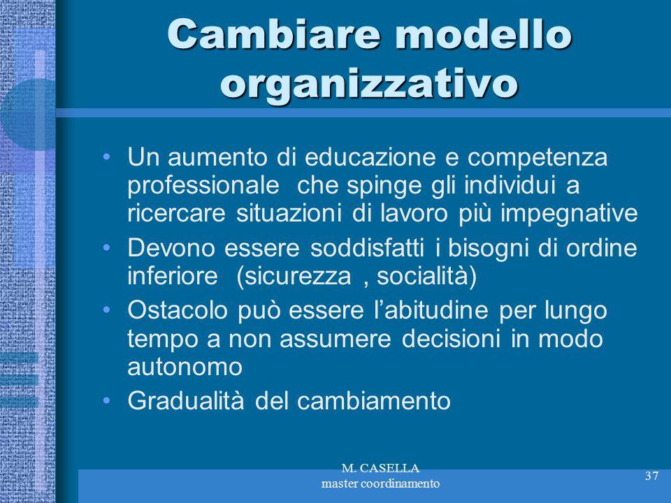 M. CASELLA master coordinamento 37 Cambiare modello organizzativo Un aumento di educazione e competenza professionale che spinge gli individui a ricer