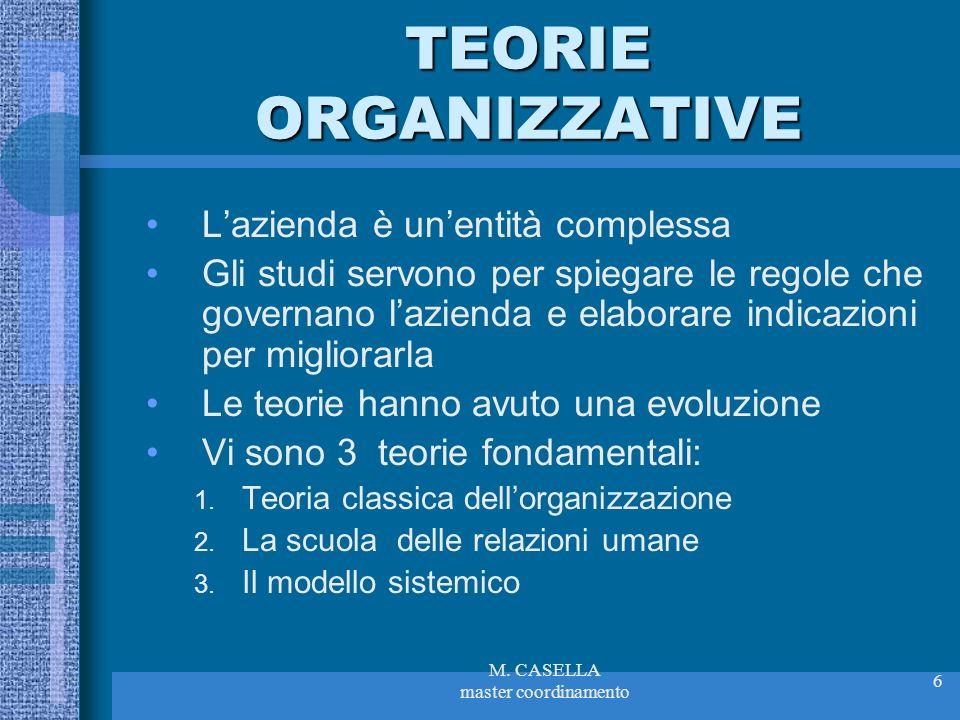 M. CASELLA master coordinamento 6 TEORIE ORGANIZZATIVE Lazienda è unentità complessa Gli studi servono per spiegare le regole che governano lazienda e