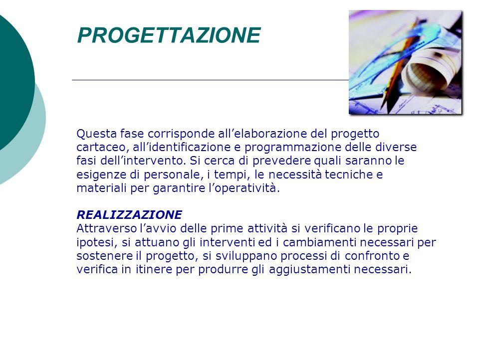 PROGETTAZIONE Questa fase corrisponde allelaborazione del progetto cartaceo, allidentificazione e programmazione delle diverse fasi dellintervento. Si