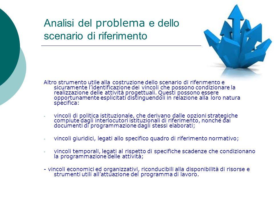 Analisi del problema e dello scenario di riferimento Altro strumento utile alla costruzione dello scenario di riferimento è sicuramente lidentificazio