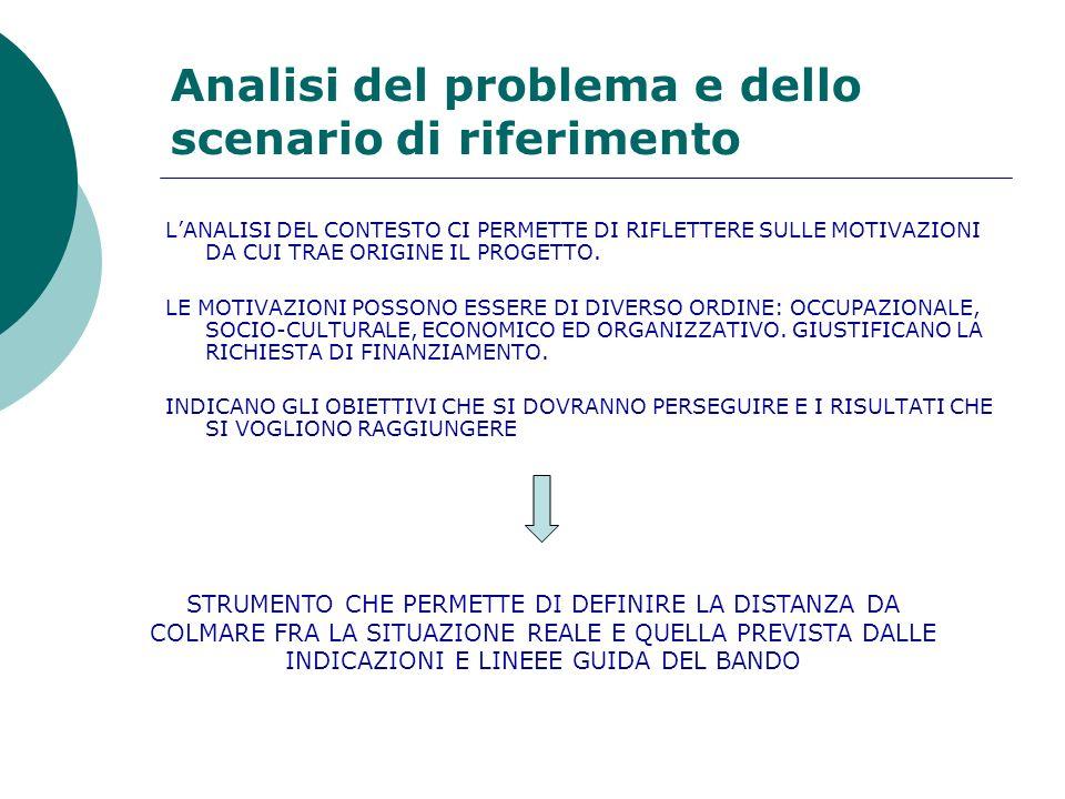 Analisi del problema e dello scenario di riferimento LANALISI DEL CONTESTO CI PERMETTE DI RIFLETTERE SULLE MOTIVAZIONI DA CUI TRAE ORIGINE IL PROGETTO