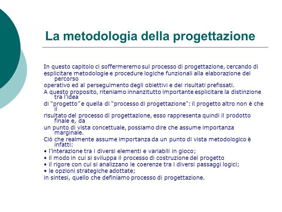La metodologia della progettazione In questo capitolo ci soffermeremo sul processo di progettazione, cercando di esplicitare metodologie e procedure l