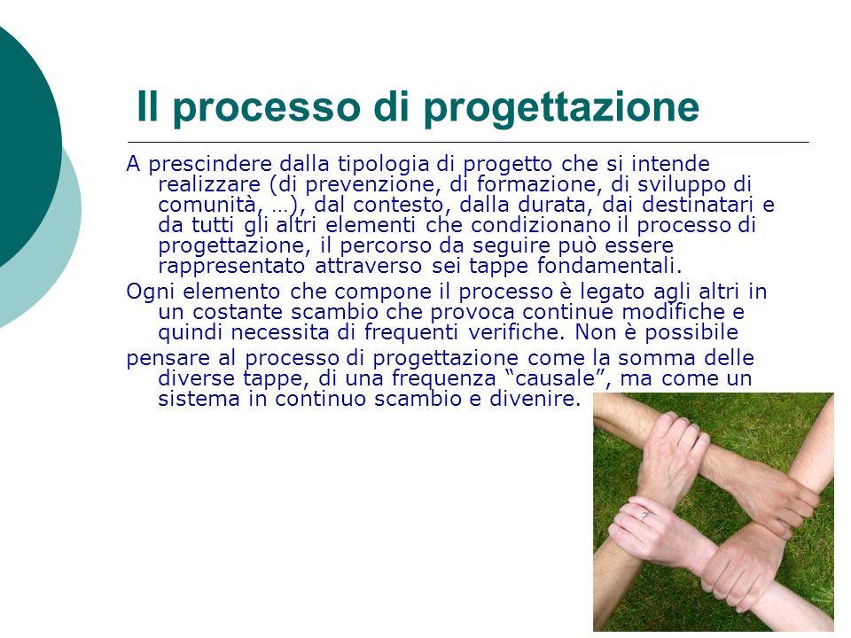 Il processo di progettazione A prescindere dalla tipologia di progetto che si intende realizzare (di prevenzione, di formazione, di sviluppo di comuni