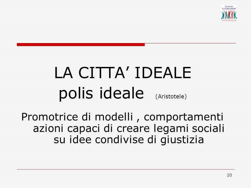 10 LA CITTA IDEALE polis ideale (Aristotele) Promotrice di modelli, comportamenti azioni capaci di creare legami sociali su idee condivise di giustizia