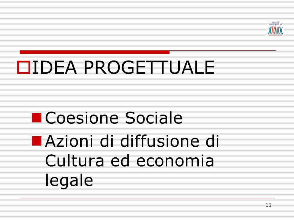 11 IDEA PROGETTUALE Coesione Sociale Azioni di diffusione di Cultura ed economia legale