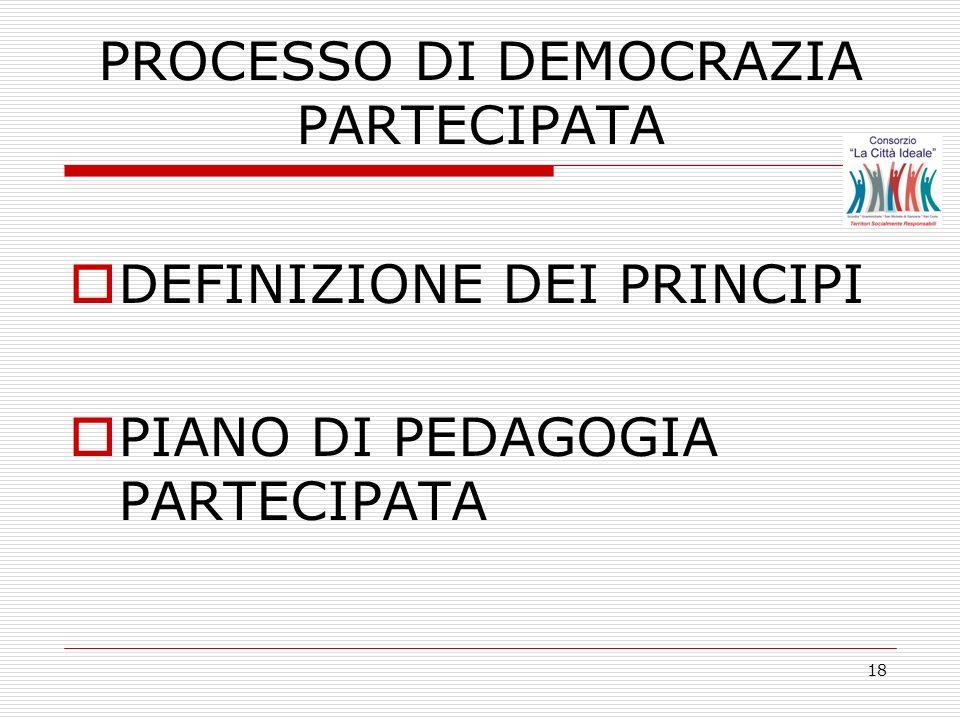 18 PROCESSO DI DEMOCRAZIA PARTECIPATA DEFINIZIONE DEI PRINCIPI PIANO DI PEDAGOGIA PARTECIPATA