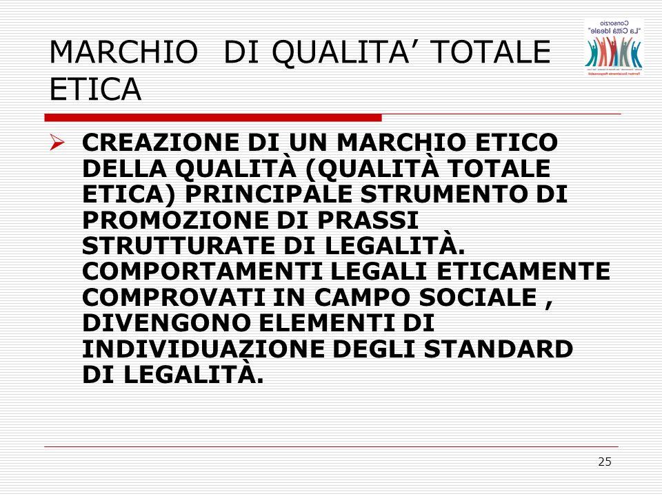 25 MARCHIO DI QUALITA TOTALE ETICA CREAZIONE DI UN MARCHIO ETICO DELLA QUALITÀ (QUALITÀ TOTALE ETICA) PRINCIPALE STRUMENTO DI PROMOZIONE DI PRASSI STRUTTURATE DI LEGALITÀ.