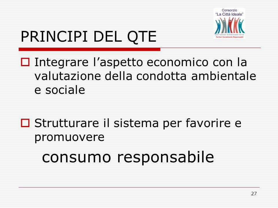 27 PRINCIPI DEL QTE Integrare laspetto economico con la valutazione della condotta ambientale e sociale Strutturare il sistema per favorire e promuovere consumo responsabile