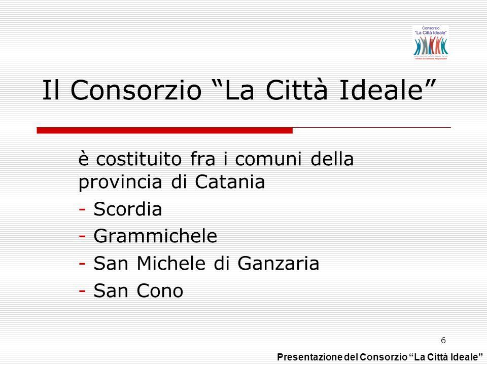 6 Il Consorzio La Città Ideale è costituito fra i comuni della provincia di Catania - Scordia - Grammichele - San Michele di Ganzaria - San Cono Presentazione del Consorzio La Città Ideale