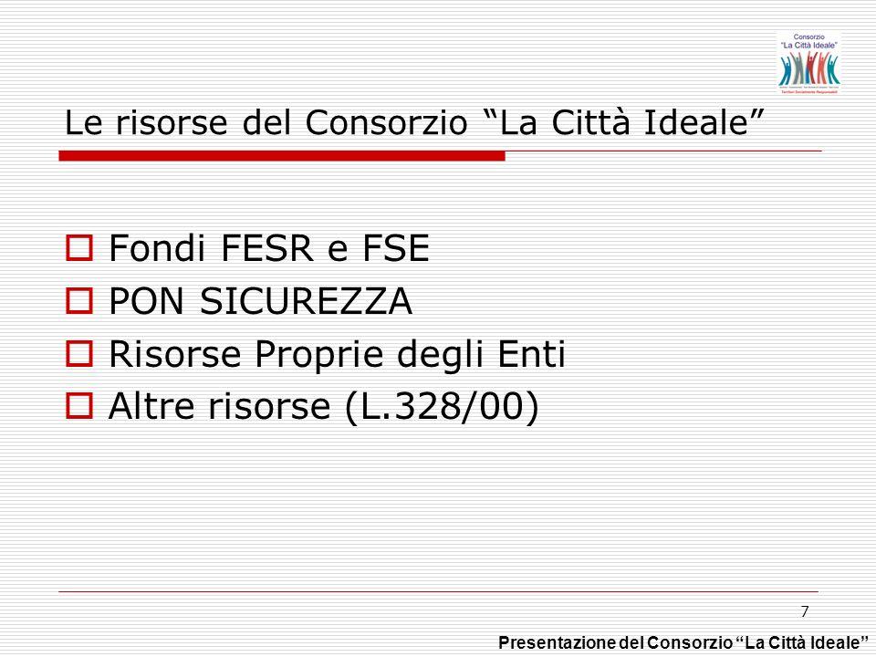 7 Le risorse del Consorzio La Città Ideale Fondi FESR e FSE PON SICUREZZA Risorse Proprie degli Enti Altre risorse (L.328/00) Presentazione del Consorzio La Città Ideale