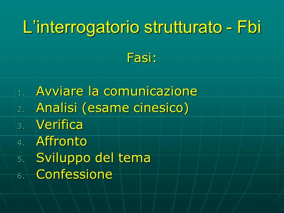 Linterrogatorio strutturato - Fbi Fasi: 1.Avviare la comunicazione 2.