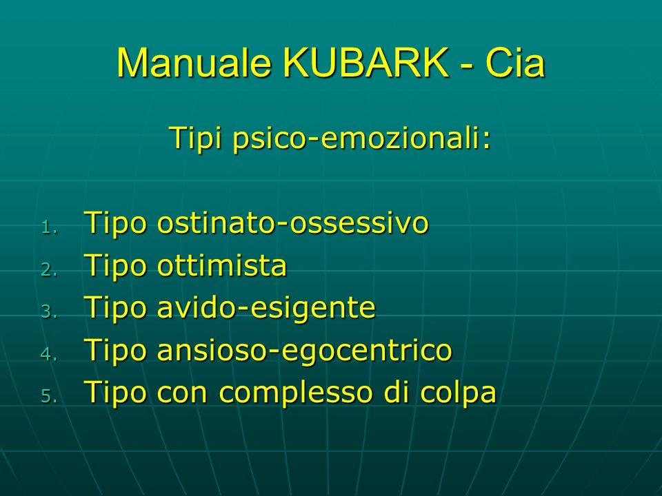 Manuale KUBARK - Cia Tipi psico-emozionali: 1.Tipo ostinato-ossessivo 2.