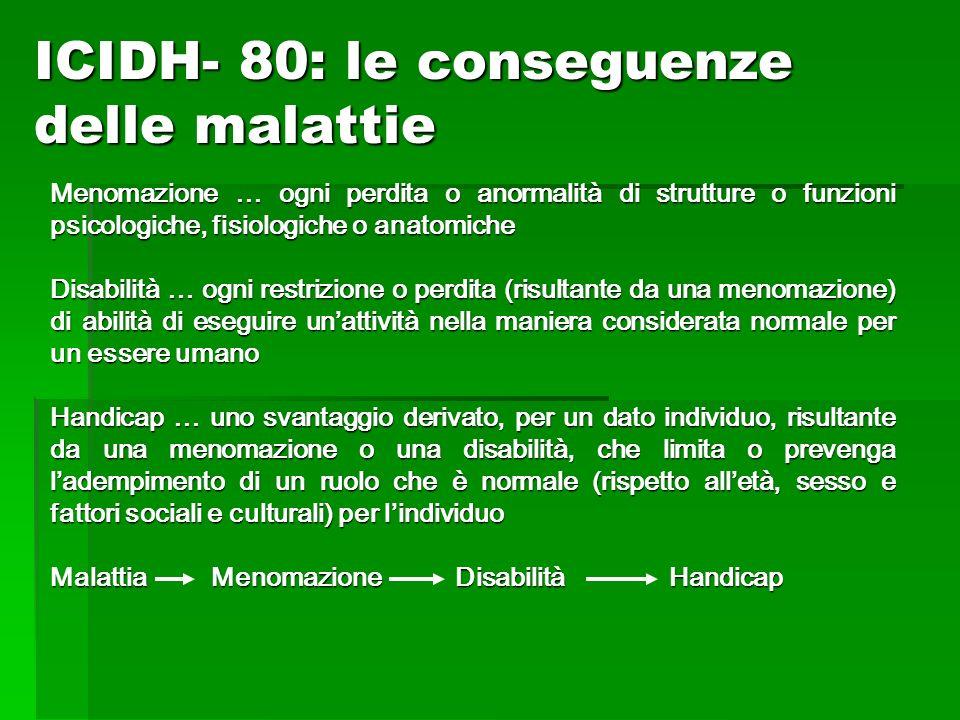 ICIDH- 80: le conseguenze delle malattie Menomazione … ogni perdita o anormalità di strutture o funzioni psicologiche, fisiologiche o anatomiche Disab