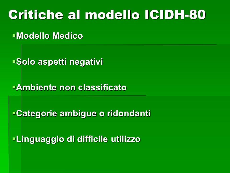 Critiche al modello ICIDH-80 Modello Medico Modello Medico Solo aspetti negativi Solo aspetti negativi Ambiente non classificato Ambiente non classifi