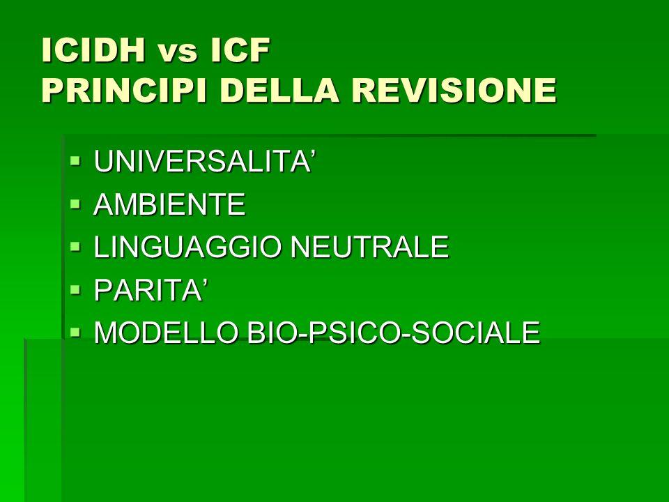 ICIDH vs ICF PRINCIPI DELLA REVISIONE UNIVERSALITA UNIVERSALITA AMBIENTE AMBIENTE LINGUAGGIO NEUTRALE LINGUAGGIO NEUTRALE PARITA PARITA MODELLO BIO-PS