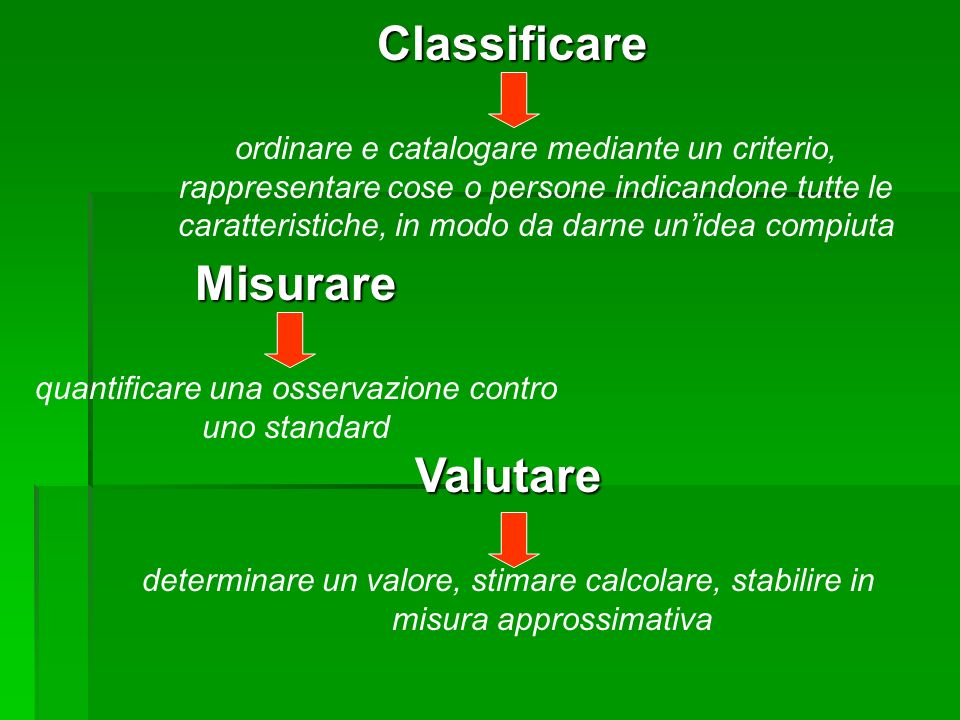 Misurare quantificare una osservazione contro uno standard Valutare determinare un valore, stimare calcolare, stabilire in misura approssimativa Class