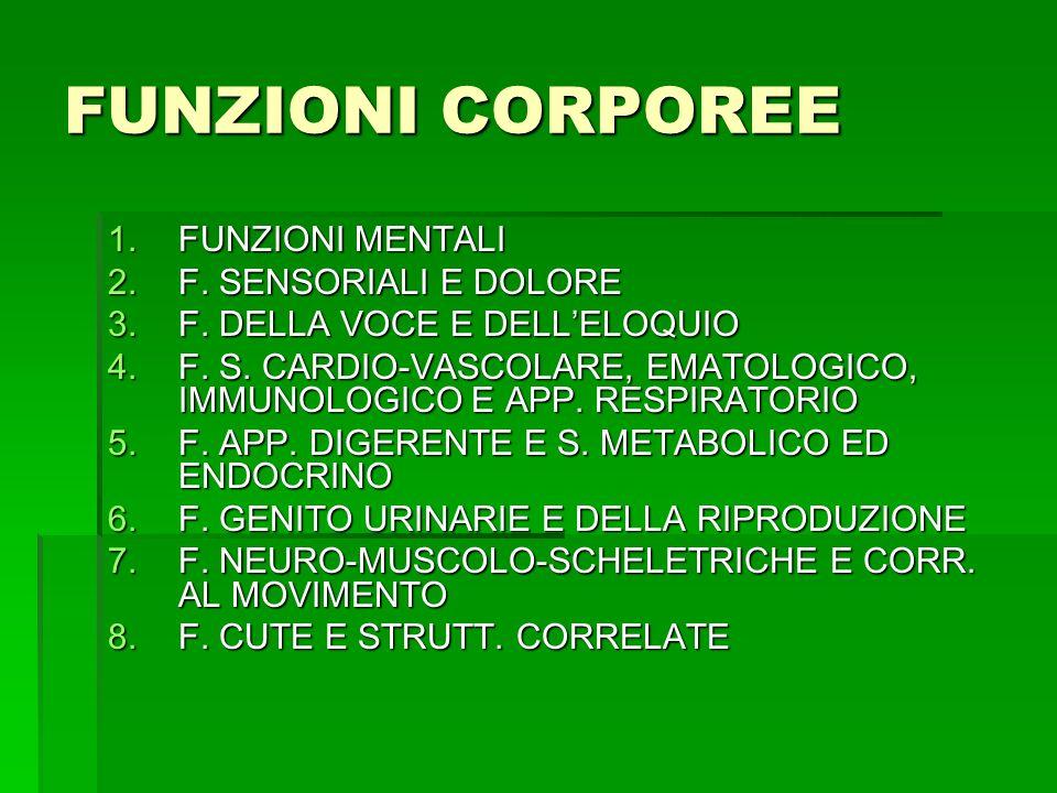 FUNZIONI CORPOREE 1.FUNZIONI MENTALI 2.F. SENSORIALI E DOLORE 3.F. DELLA VOCE E DELLELOQUIO 4.F. S. CARDIO-VASCOLARE, EMATOLOGICO, IMMUNOLOGICO E APP.