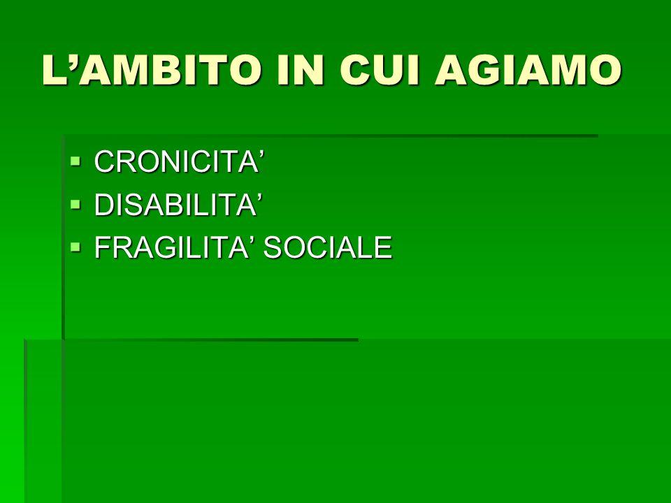 LAMBITO IN CUI AGIAMO CRONICITA CRONICITA DISABILITA DISABILITA FRAGILITA SOCIALE FRAGILITA SOCIALE