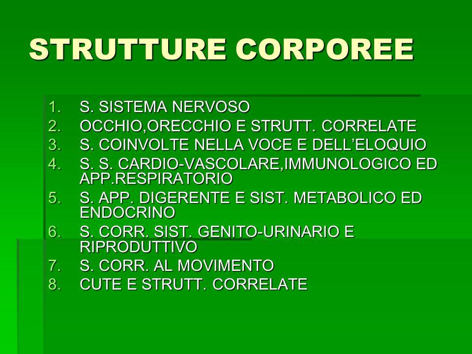 STRUTTURE CORPOREE 1.S. SISTEMA NERVOSO 2.OCCHIO,ORECCHIO E STRUTT. CORRELATE 3.S. COINVOLTE NELLA VOCE E DELLELOQUIO 4.S. S. CARDIO-VASCOLARE,IMMUNOL