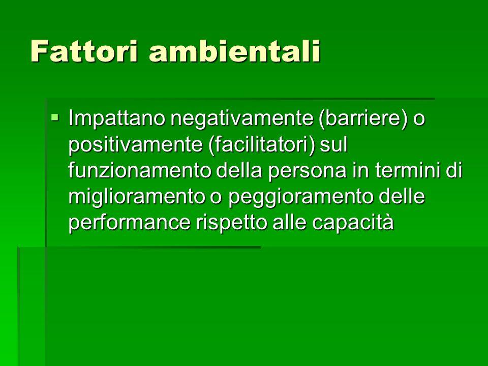 Fattori ambientali Impattano negativamente (barriere) o positivamente (facilitatori) sul funzionamento della persona in termini di miglioramento o peg