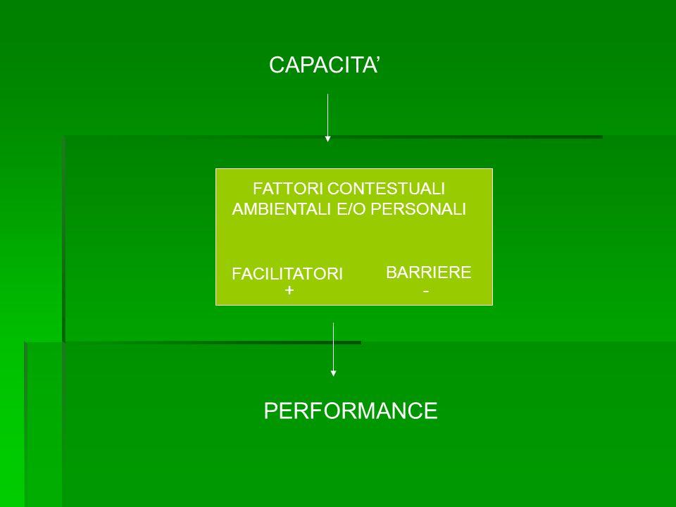 FACILITATORI FATTORI CONTESTUALI AMBIENTALI E/O PERSONALI BARRIERE CAPACITA PERFORMANCE +-