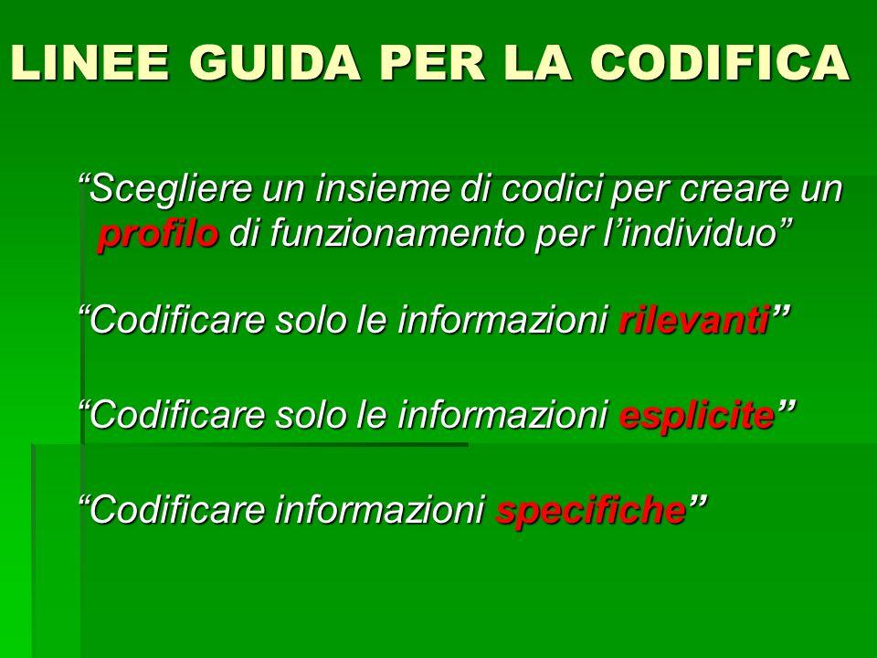 Scegliere un insieme di codici per creare un profilo di funzionamento per lindividuo Codificare solo le informazioni rilevanti Codificare solo le info