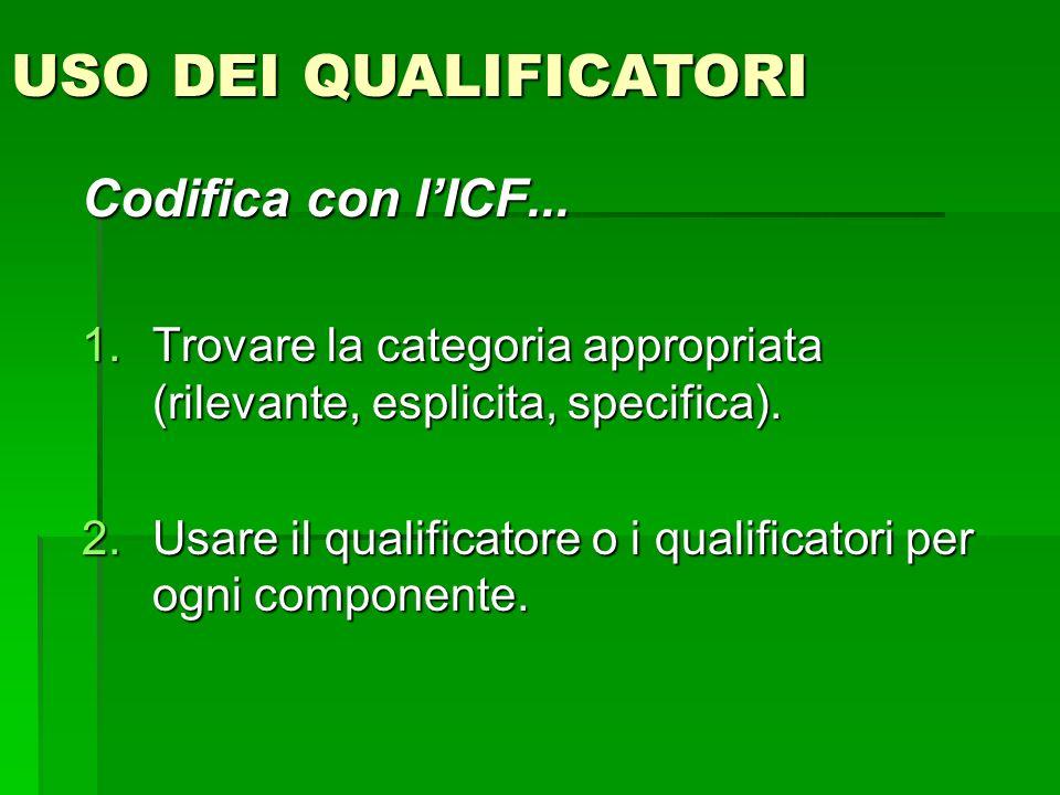 Codifica con lICF... 1.Trovare la categoria appropriata (rilevante, esplicita, specifica). 2.Usare il qualificatore o i qualificatori per ogni compone