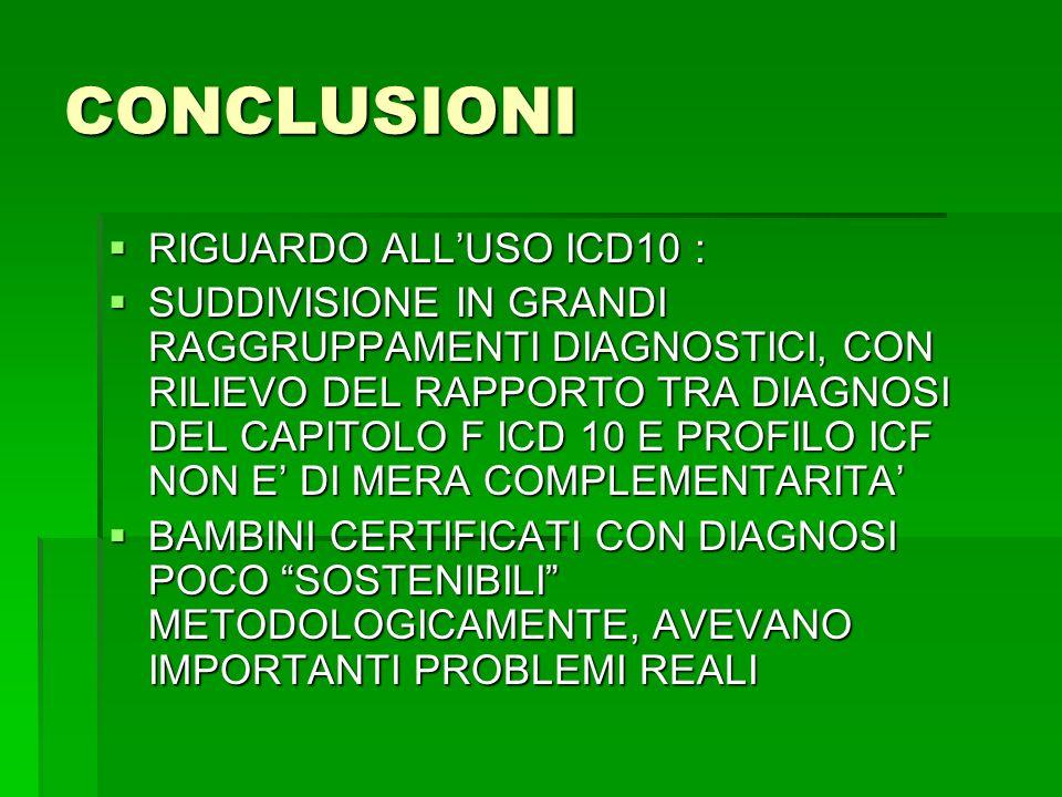 CONCLUSIONI RIGUARDO ALLUSO ICD10 : RIGUARDO ALLUSO ICD10 : SUDDIVISIONE IN GRANDI RAGGRUPPAMENTI DIAGNOSTICI, CON RILIEVO DEL RAPPORTO TRA DIAGNOSI D