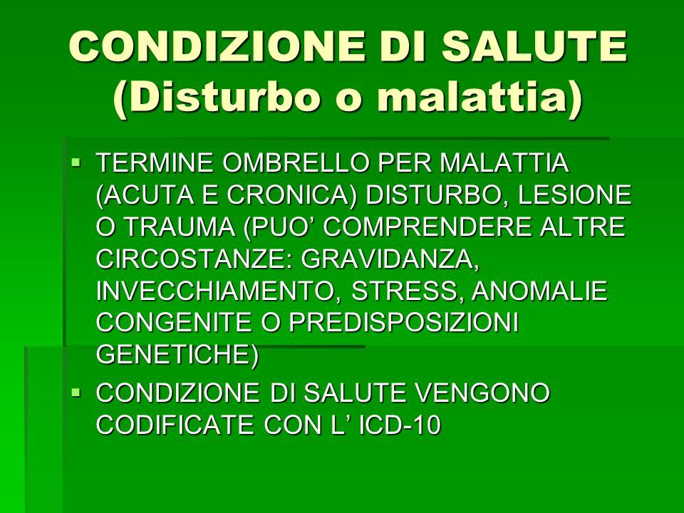 CONDIZIONE DI SALUTE (Disturbo o malattia) TERMINE OMBRELLO PER MALATTIA (ACUTA E CRONICA) DISTURBO, LESIONE O TRAUMA (PUO COMPRENDERE ALTRE CIRCOSTAN
