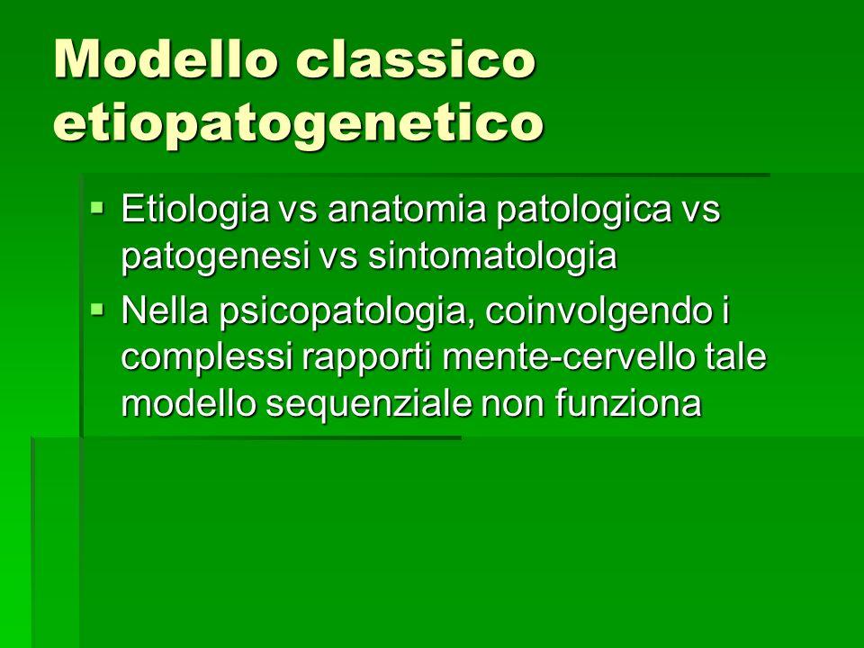 Modello classico etiopatogenetico Etiologia vs anatomia patologica vs patogenesi vs sintomatologia Etiologia vs anatomia patologica vs patogenesi vs s