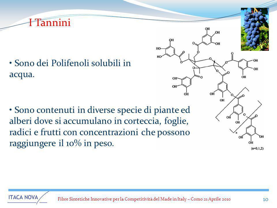 Fibre Sintetiche Innovative per la Competitività del Made in Italy – Como 21 Aprile 2010 10 I Tannini Sono dei Polifenoli solubili in acqua. Sono cont