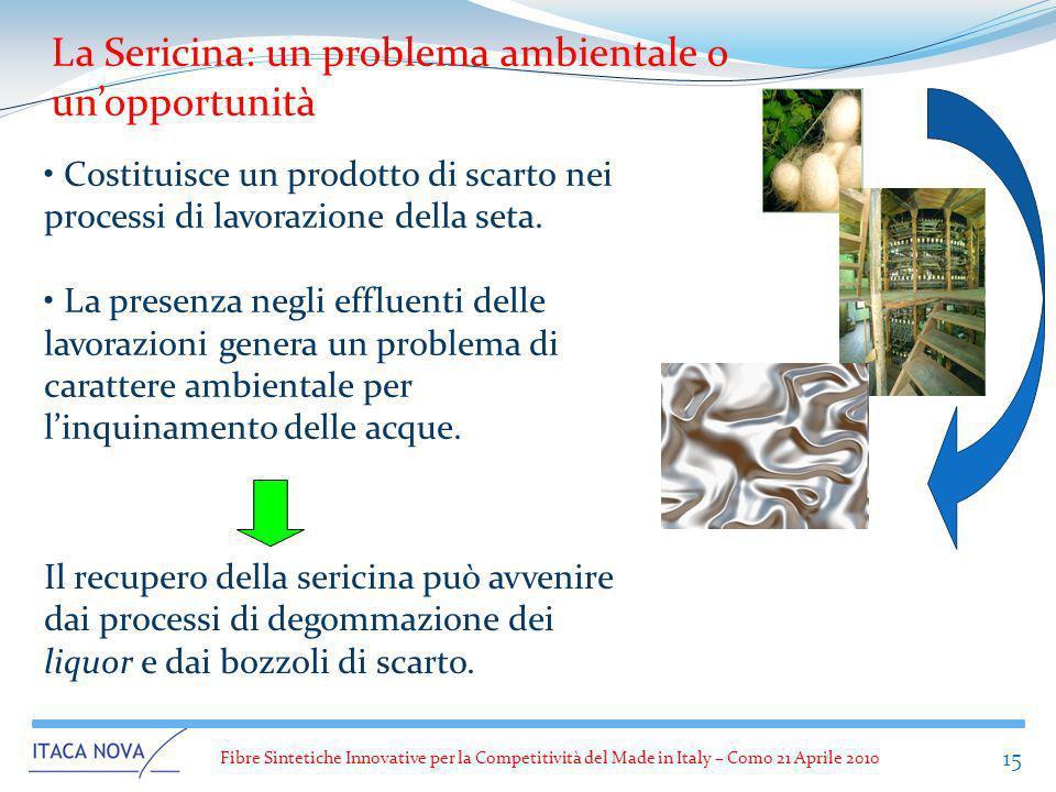 Fibre Sintetiche Innovative per la Competitività del Made in Italy – Como 21 Aprile 2010 15 La Sericina: un problema ambientale o unopportunità Costit