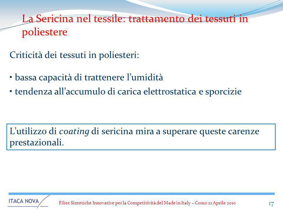 Fibre Sintetiche Innovative per la Competitività del Made in Italy – Como 21 Aprile 2010 17 La Sericina nel tessile: trattamento dei tessuti in polies