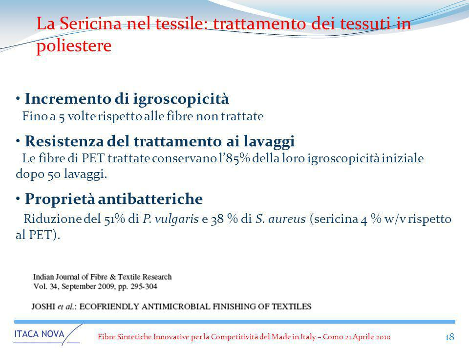 Fibre Sintetiche Innovative per la Competitività del Made in Italy – Como 21 Aprile 2010 18 Incremento di igroscopicità Fino a 5 volte rispetto alle f