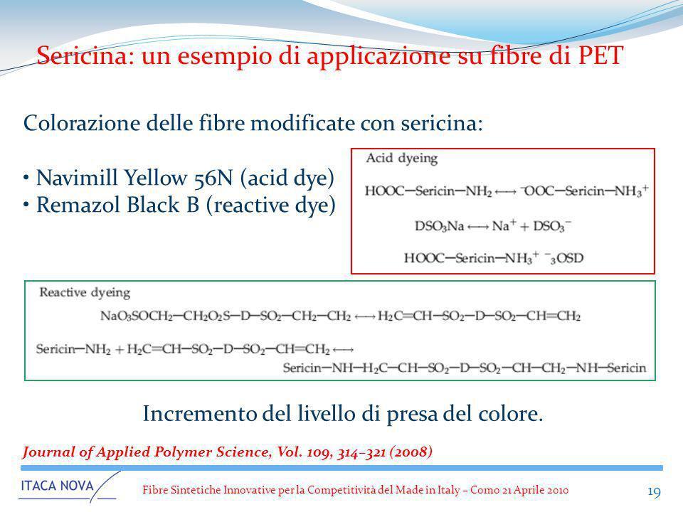 Fibre Sintetiche Innovative per la Competitività del Made in Italy – Como 21 Aprile 2010 19 Journal of Applied Polymer Science, Vol. 109, 314–321 (200