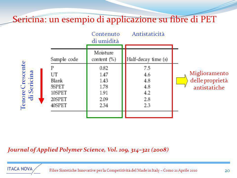Fibre Sintetiche Innovative per la Competitività del Made in Italy – Como 21 Aprile 2010 20 Journal of Applied Polymer Science, Vol. 109, 314–321 (200