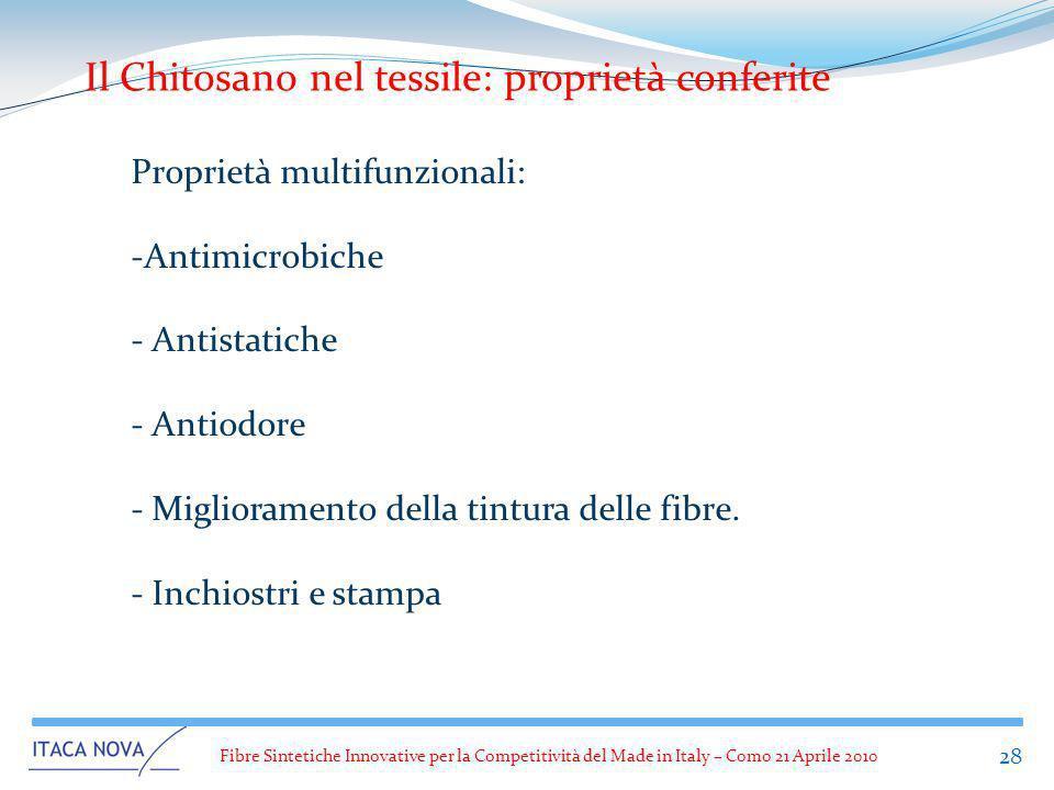 Fibre Sintetiche Innovative per la Competitività del Made in Italy – Como 21 Aprile 2010 28 Il Chitosano nel tessile: proprietà conferite Proprietà mu