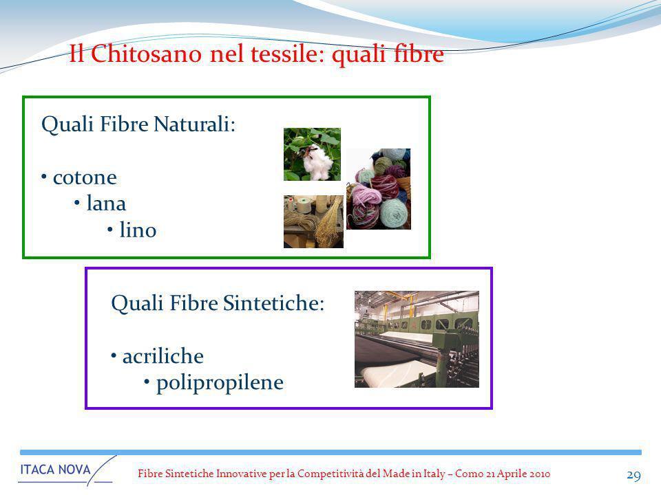 Fibre Sintetiche Innovative per la Competitività del Made in Italy – Como 21 Aprile 2010 29 Il Chitosano nel tessile: quali fibre Quali Fibre Naturali