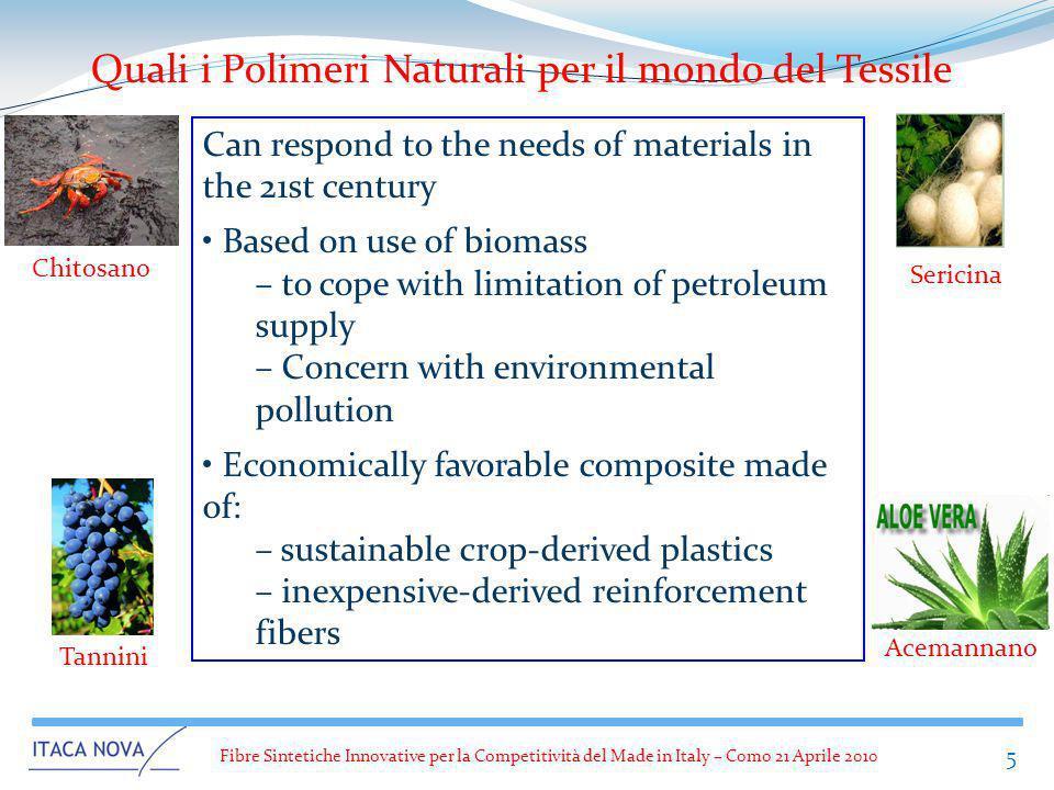 Fibre Sintetiche Innovative per la Competitività del Made in Italy – Como 21 Aprile 2010 5 Quali i Polimeri Naturali per il mondo del Tessile Sericina