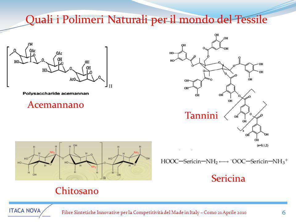 Fibre Sintetiche Innovative per la Competitività del Made in Italy – Como 21 Aprile 2010 6 Quali i Polimeri Naturali per il mondo del Tessile Sericina