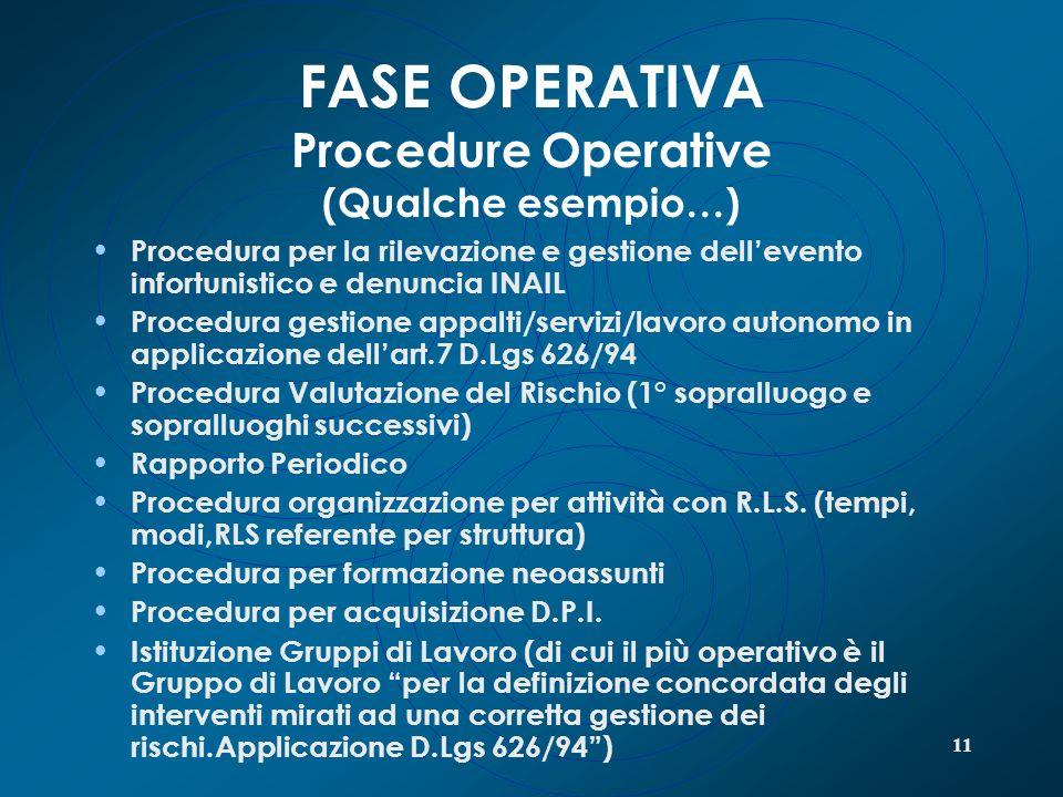 11 FASE OPERATIVA Procedure Operative (Qualche esempio…) Procedura per la rilevazione e gestione dellevento infortunistico e denuncia INAIL Procedura