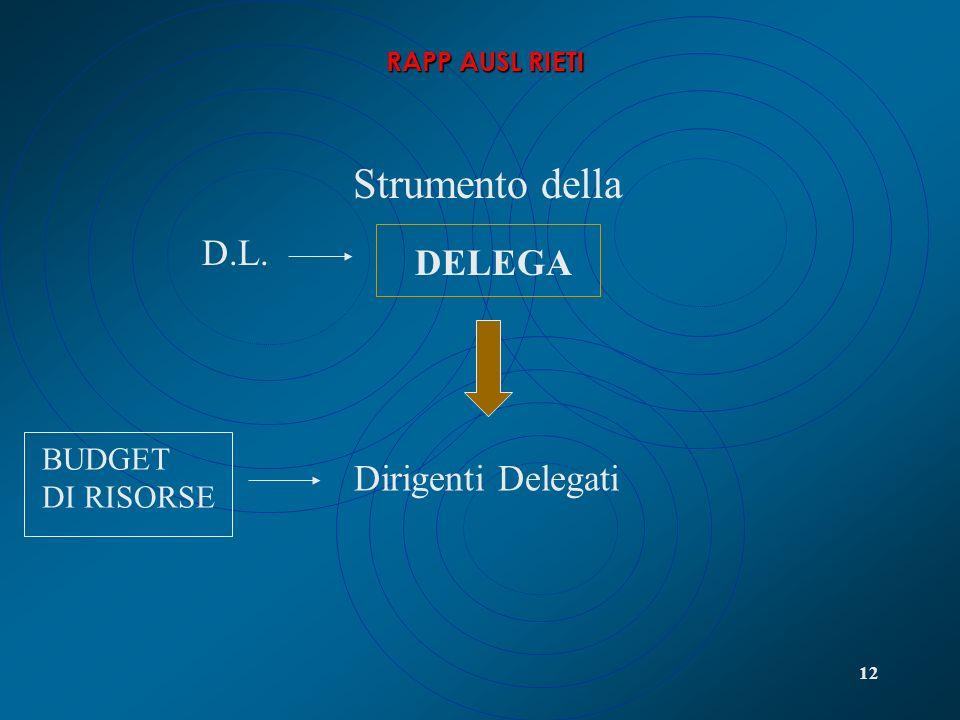 12 RAPP AUSL RIETI Strumento della DELEGA D.L. Dirigenti Delegati BUDGET DI RISORSE