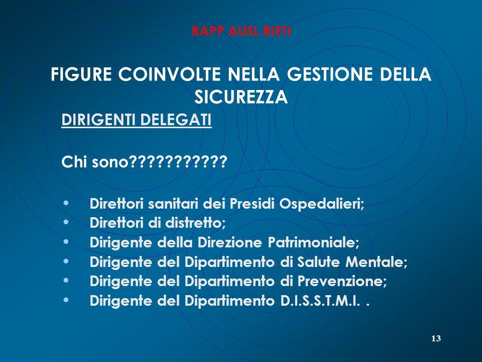 13 RAPP AUSL RIETI FIGURE COINVOLTE NELLA GESTIONE DELLA SICUREZZA DIRIGENTI DELEGATI Chi sono??????????? Direttori sanitari dei Presidi Ospedalieri;