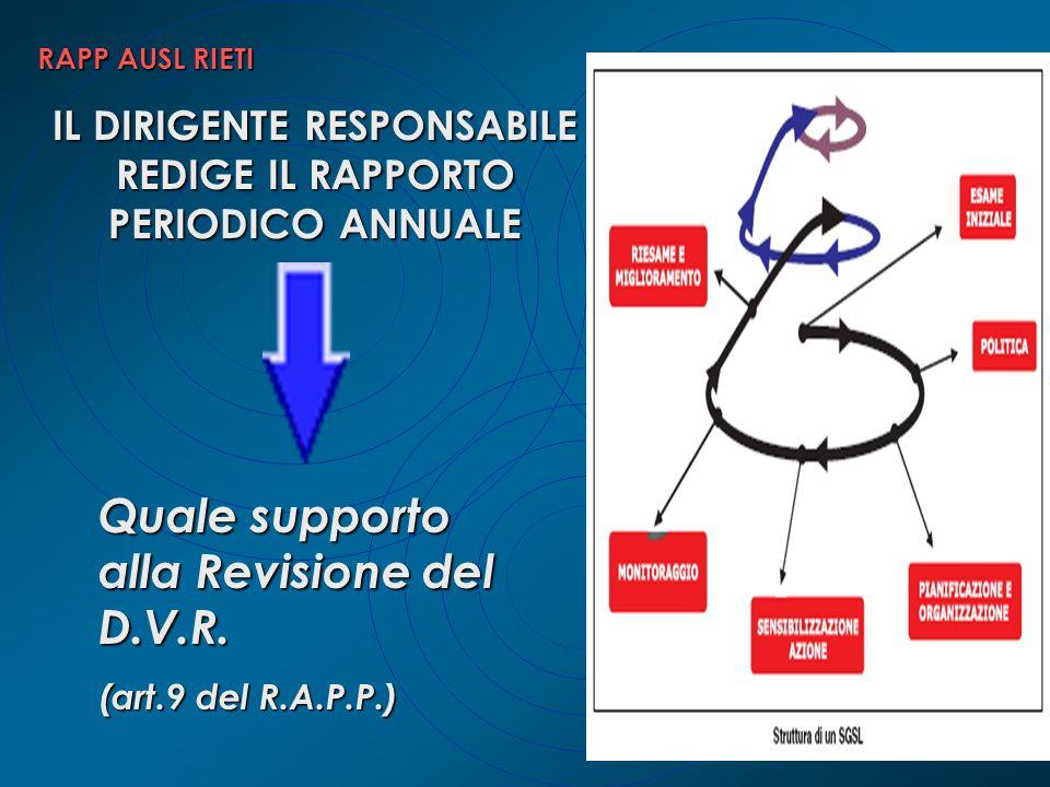 18 RAPP AUSL RIETI IL DIRIGENTE RESPONSABILE REDIGE IL RAPPORTO PERIODICO ANNUALE Quale supporto alla Revisione del D.V.R. (art.9 del R.A.P.P.)