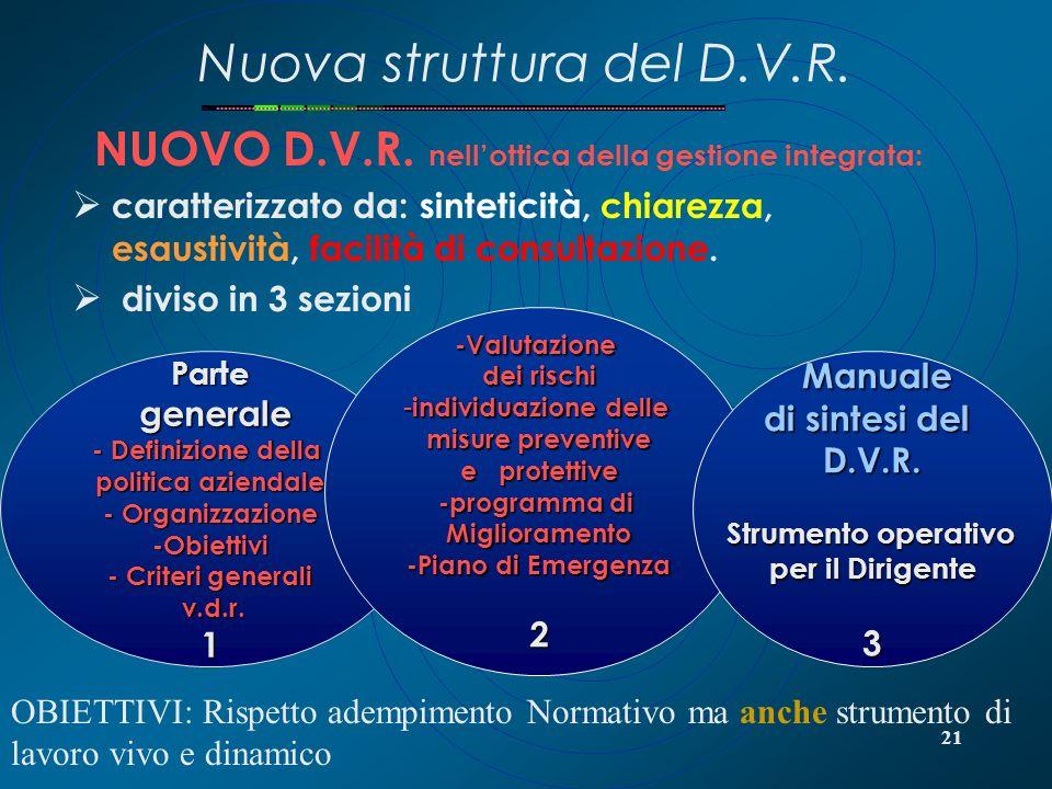21 Nuova struttura del D.V.R. NUOVO D.V.R. nellottica della gestione integrata: caratterizzato da: sinteticità, chiarezza, esaustività, facilità di co