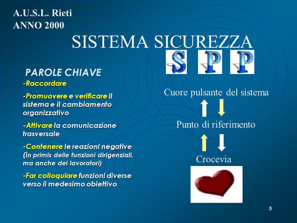 3 SISTEMA SICUREZZA PAROLE CHIAVE -Raccordare -Promuovere e verificare il sistema e il cambiamento organizzativo -Attivare la comunicazione trasversal