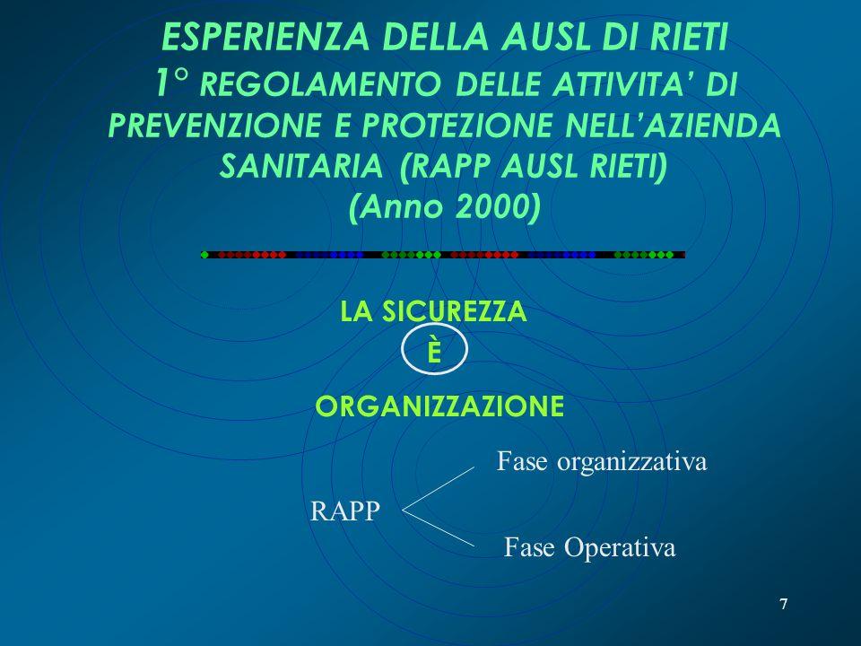 7 ESPERIENZA DELLA AUSL DI RIETI 1° REGOLAMENTO DELLE ATTIVITA DI PREVENZIONE E PROTEZIONE NELLAZIENDA SANITARIA (RAPP AUSL RIETI) (Anno 2000) LA SICU